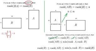 Выполню контрольные работы и решение задач по статистике  выполнит контрольные работы и сделает решение задач по математике статистике опытный репетитор Физтеха Московского МФТИ
