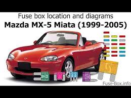 1995 miata fuse box manual e book 96 miata fuse box wiring diagram centrefuse box 1995 mazda miata wiring diagram centrefuse box