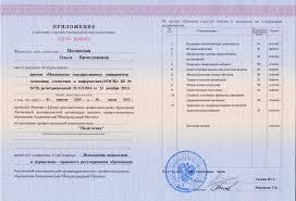 Образцы выдаваемых документов Образец приложения к диплому о профессиональной переподготовке
