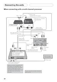 pioneer avh p5900dvd wiring diagram pioneer image pioneer avh p4000dvd wiring diagram byp jodebal com on pioneer avh p5900dvd wiring diagram