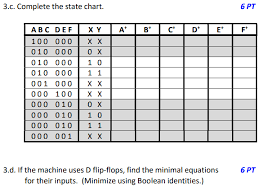 Solved 3 Given This State Diagram Answer The Following