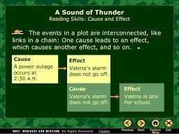A Sound Of Thunder Plot Chart A Sound Of Thunder