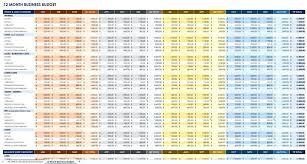 Best Budget Templates Department Budget Template Excel