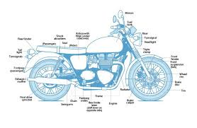 honda bike engine diagram honda wiring diagrams