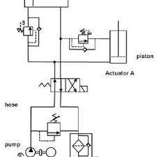 hydraulic circuit diagram for a system that clamps then drills hydraulic circuit diagram online hydraulic circuit diagram for a system that clamps then drills work pieces an animated