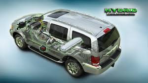 2004 Dodge Durango Towing Capacity Chart 2004 2009 Dodge Durango Adding Power Features And