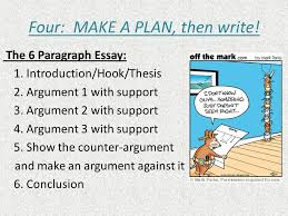 persuasive writing persuasive writing is writing that tries to  the 6 paragraph essay 1