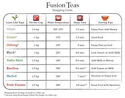 Tea Steeping Chart Steeping Chart