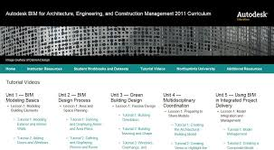 bim curriculum unit 4 multidisciplinary coordination