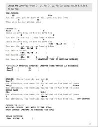 Hd Exclusive You Are Good Good Oh Chords Bethel Good Quotes