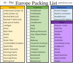 Packing Lists europe packing checklist - East.keywesthideaways.co