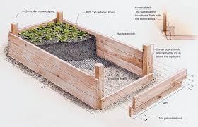 Small Picture Garden Box Designs Build A Garden Box Interesting Build A Garden