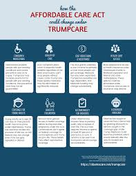Trumpcare In 2017 Everything There Is To Know As Of Today