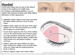 eye shape chart anne hanson mary kay sales diretor us tc glamour