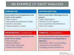 Swot Analysis Example Magnificent Marketing Plan Swot Analysis Template An Example Of Competencies And