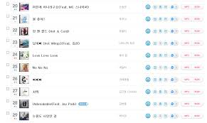 Naver Chart Top 100 Unbreakable Feathers