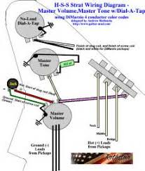 hss wiring diagram coil split images hss coil tap wiring diagram hss coil split wiring diagram manual wiring image and