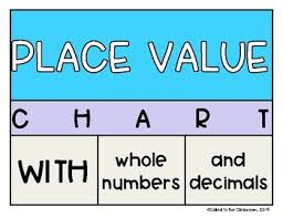 Place Value Chart With Decimals By Called To The Classroom Tpt