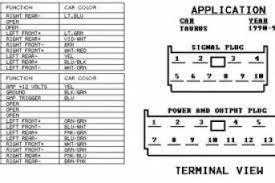 95 ford headlight wiring diagram wiring diagram shrutiradio 1995 ford ranger headlight wiring diagram at 95 Ford Headlight Wiring Diagram