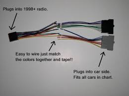1995 ford taurus stereo wiring diagram images radio wiring ford radio adapter wire wiring harness old to new style factory stereo