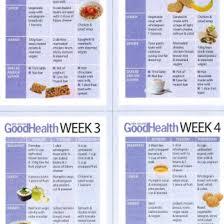 four week meal planner 4 week winter wellness plan laura laura new zealand food