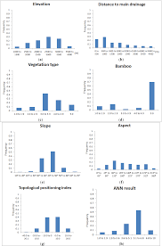 Giant Panda Population Chart Sustainability Free Full Text An Improved Neural Network