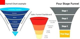 Demand Sales Funnel Template Basic Luxury Marketing Project