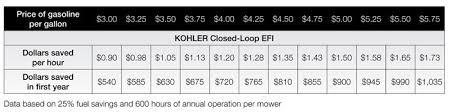 Kohler Engine Oil Chart Kohler Efi Scag Power Equipment