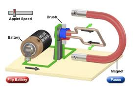 Simple Electric Motor Animation