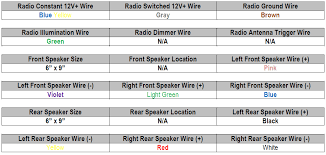 toyota tundra stereo wiring harness  toyota prado radio wiring diagram wiring diagram and hernes on 2002 toyota tundra stereo wiring harness