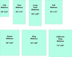 Mattress Sizes And Comparisons What Is The Difference Between Double And  Queen Size Beds What Is