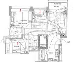 similiar double wide manufactured home wireing keywords double wide mobile home wiring diagram double wide manufactured home