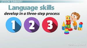 language skills in children development definition types language skills in children development definition types video lesson transcript com