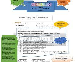 Jawaban tebak tebakan level 201. Rpp Ukbm Bahasa Jawa Sma Ilmu Link