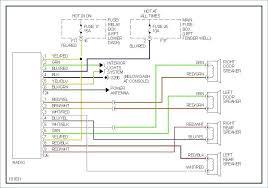 1999 saturn sl1 radio wiring diagram realestateradio us saturn sl2 fuse box diagram elegant 1998 endear wiring