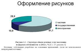 Отчет о практике пример и правила оформления пример отчета по практике на предприятии