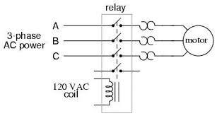 contactor wiring diagram Reversing Contactor Diagram reversing contactor wiring diagram reversing contactor wiring diagram