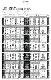 Bass Guitar Chord Chart Of Accounts Expense Categories – Covernostra ...