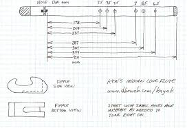 Flute Wire Diagram Wiring Schematic Diagram
