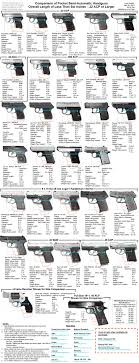 Pistol Size Chart 18 Up To Date Gun Size Comparison Chart