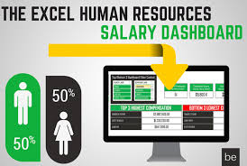 hr dashboard in excel the excel hr dashboard how to create a salary summary dashboard