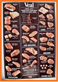 Veal Meat Chart Cuts Of Veal Chart Meat Cuts And How To Cook Them Lamb Chart