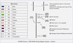 wds bmw wiring diagram system z4 forum of wiring diagram colours wiring diagram colours cathology info on bmw wiring color