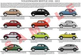 Vw Chart Volkswagen Vw Beetle Evolution Chart Vw Beetles