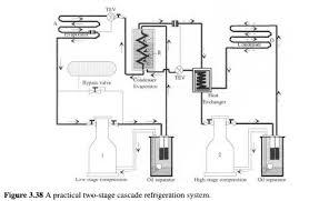 walk in freezer defrost timer wiring diagrams walk wiring Commercial Defrost Timer Wiring Diagram kitchenaid refrigerator ice maker parts diagram together with grasslin defrost timer parts also wiring diagram for Typical Defrost Timer Wiring Diagram