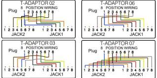 cat 3 wiring diagram wiring diagram shrutiradio  at Category 5e Keystone Jack Wiring Diagram Free Download