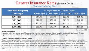 ers rate table 1200 travelers safeco insurance