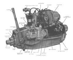 marine diesel engines history universal volvo perkins atomic 4 by universal