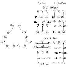 typical connection diagrams three phase motors y start delta typical voltage dual 230 460 winding y start delta run special feature 12 leads