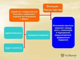 Презентация на тему Доклад о результатах и основных направлениях  2 2 Функции Министерства